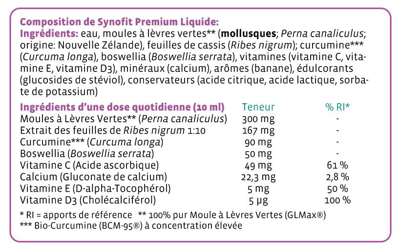 Synofit allergènes